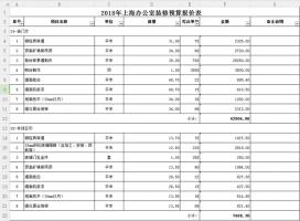 2018年上海办公室装修预算报价表